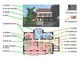 Description de la maison le coin de fran ais - La temperature ideale dans une maison ...