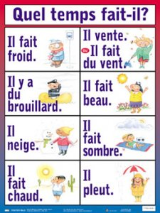 Image result for la meteo vocabulaire